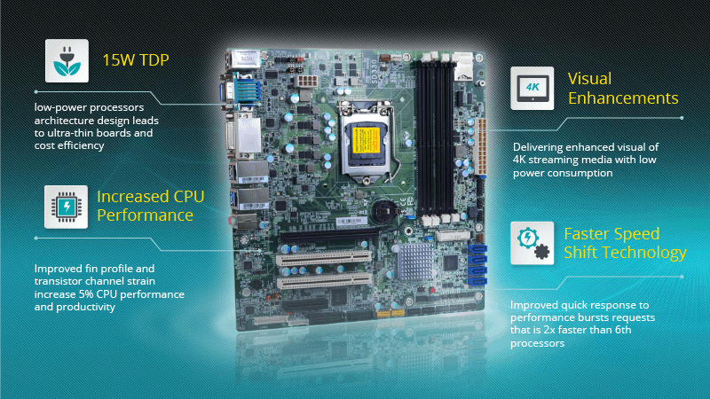 What's More Thrilling - DFI's New Products with 7th Gen Intel® Core™ Processors